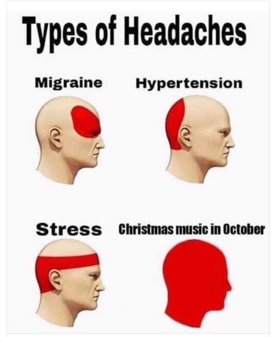 Types of Headache