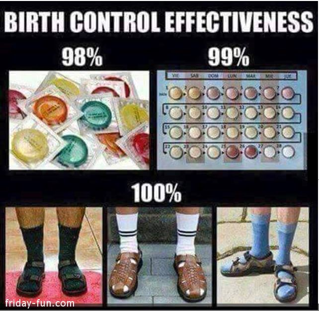 Best birth control methods
