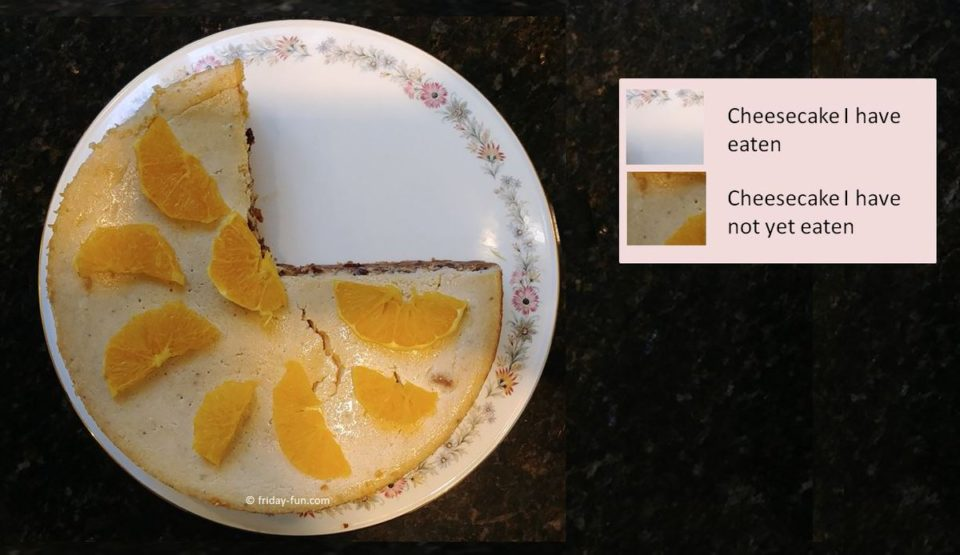 My kind of pie chart! (Works for cheesecake too!) 😎