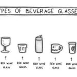 Types of beverage glasses!