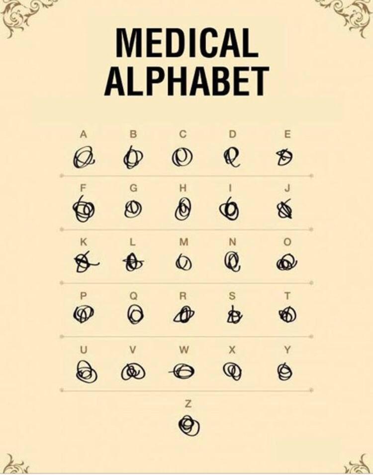 Need helps reading prescriptions? 😱