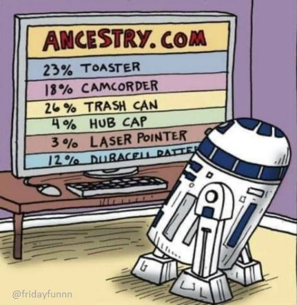 R2D2 discovers some harsh truths! 😉