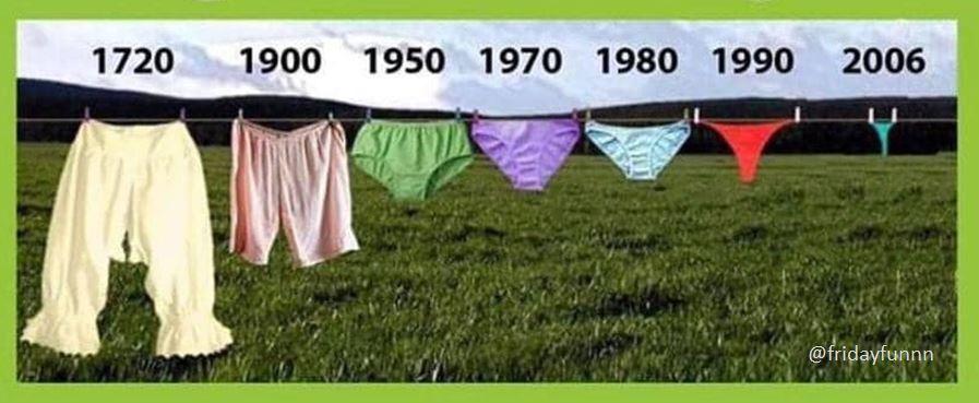 Scientific proof of global warming! 😀