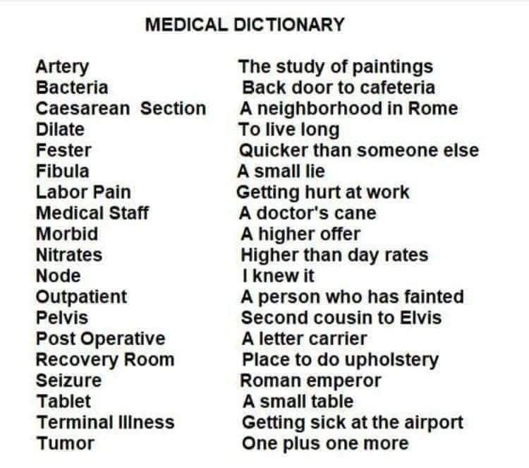 This should help next time you talk to your doctor! 😀